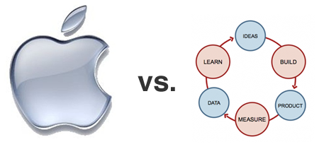 apple_vs_lean